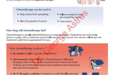 Chemotherapy Explained